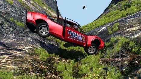 Civetta Bolide Ferrari Red для BeamNG Drive