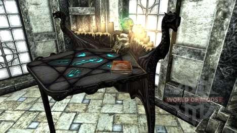 Безумие для Skyrim