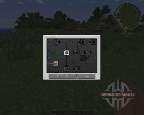 Extra Achievements для Minecraft
