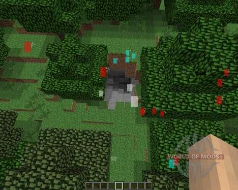 Scouter [1.6.4] для Minecraft