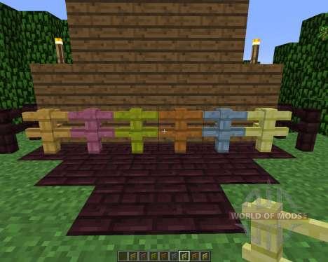 Forestry [1.5.2] для Minecraft