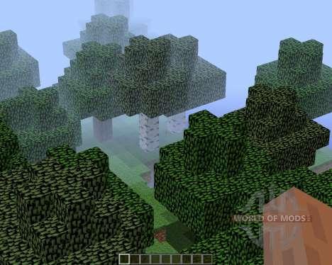 Easy Zoom [1.8] для Minecraft