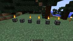 Particle in a Box [1.8]